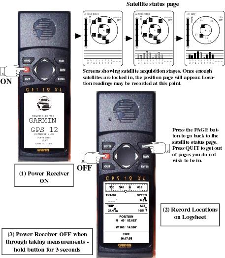 the garmin gps12 receiver rh cfa harvard edu garmin gps 12 manuel français garmin gps 12xl manual