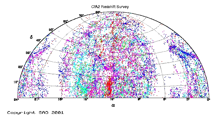 The CfA Redshift Survey and Catalog